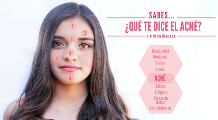 Mapa facial para acné