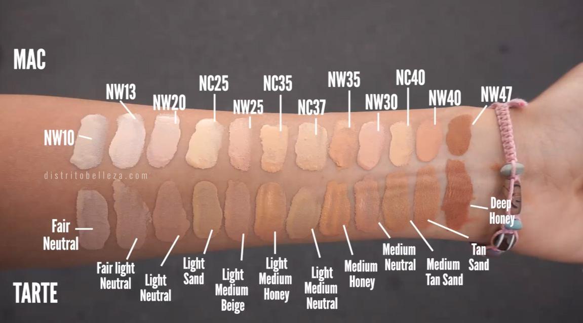 tonos de maquillaje mac