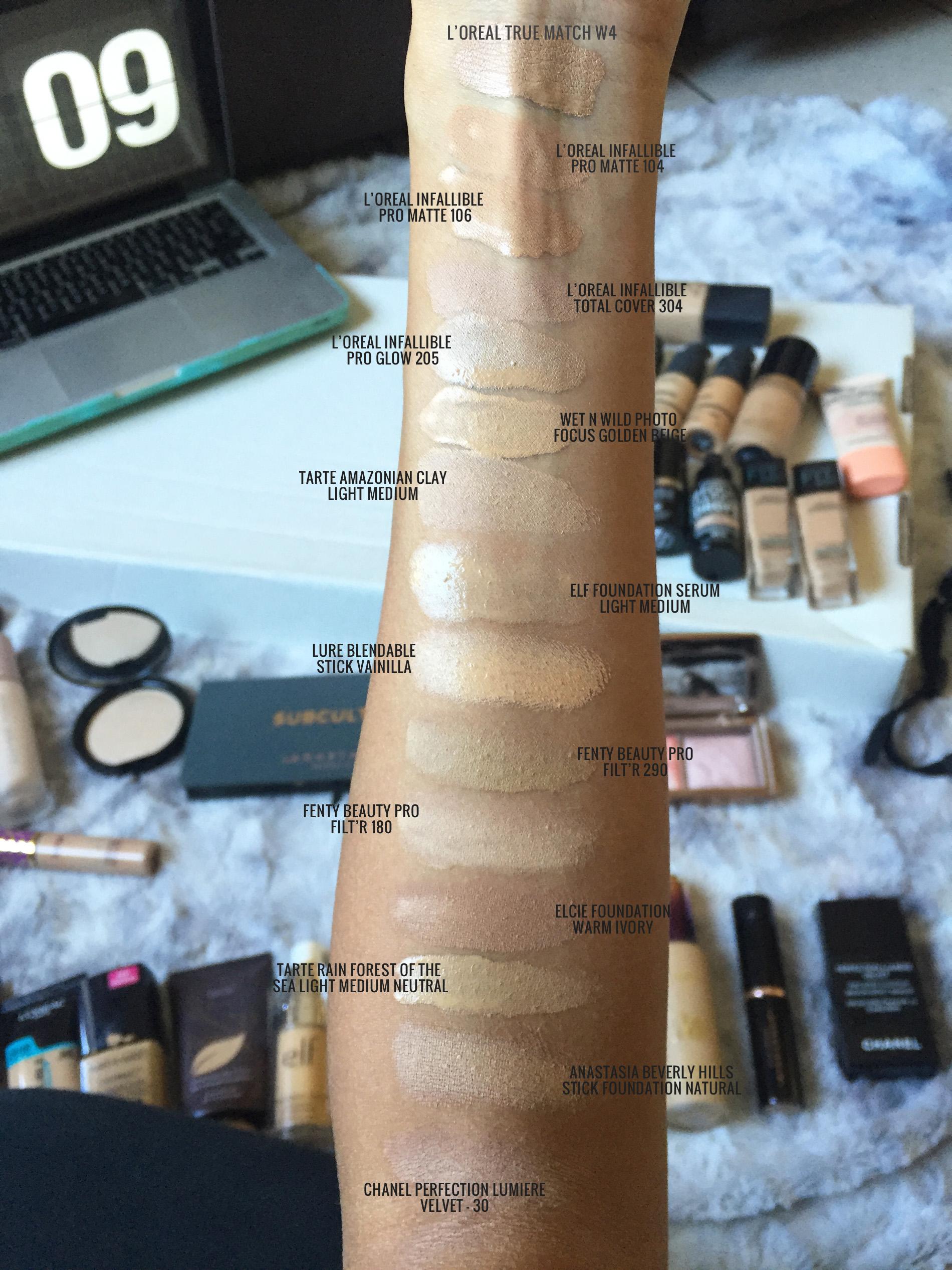 bases de maquillaje piel mixta x swatches 1