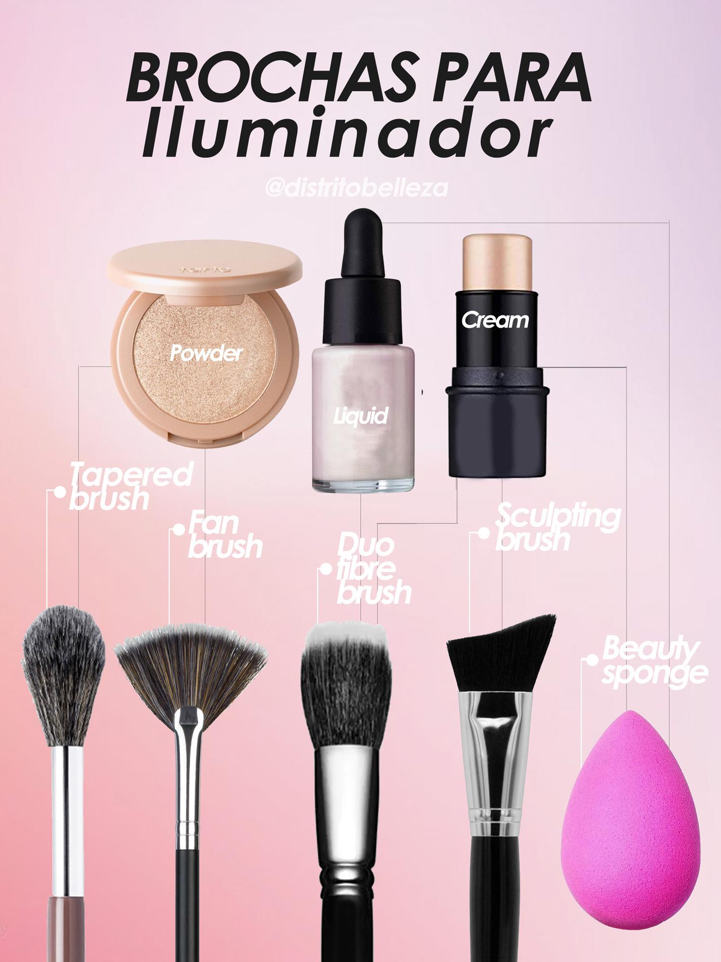 Esponja Paw Paw de Shop MissA Esponja Beauty Blender